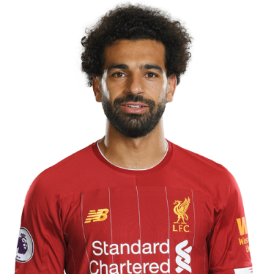 Mohamed Salah Hamed Football Player in Liverpool